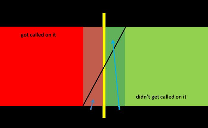 rulesgraphic